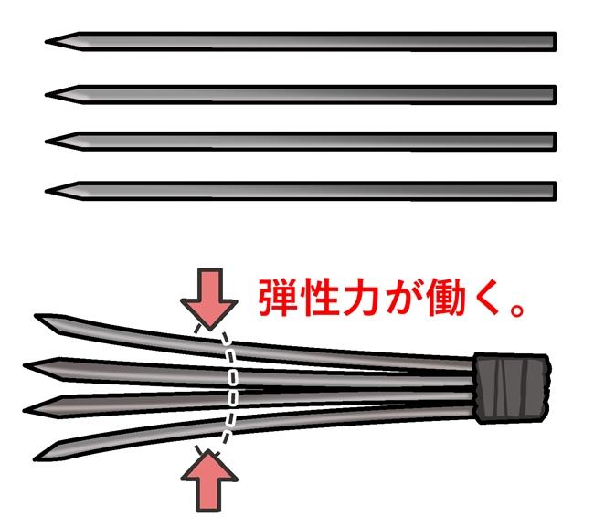 sdf新規キャンバス - コピー1
