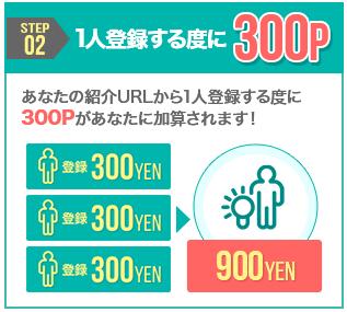 モッピー友達紹介2