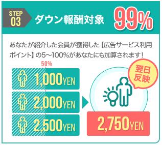 モッピー友達紹介3