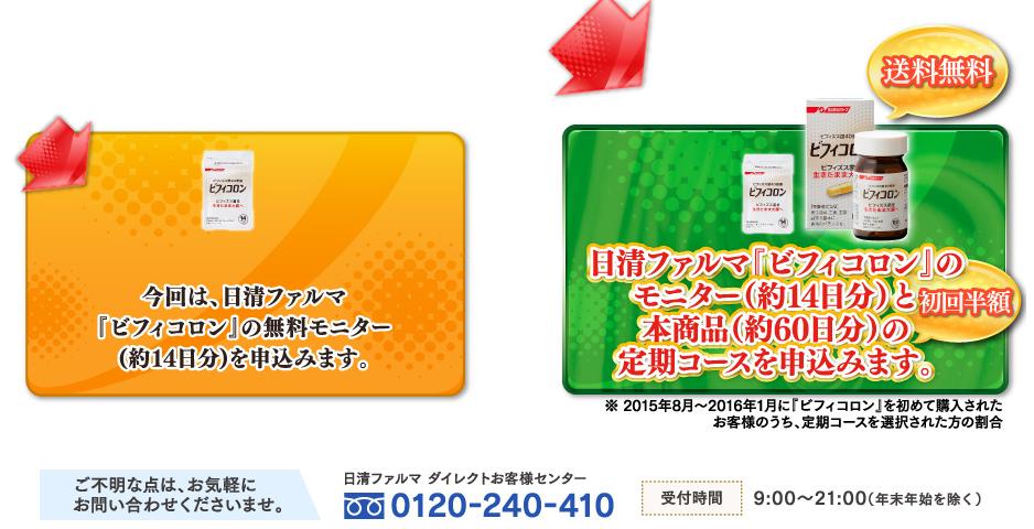 日清ファルマ「ビフィコロン」の無料モニターで35円のお小遣い。