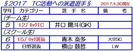 2017.4.30-TC活動への派遣選手