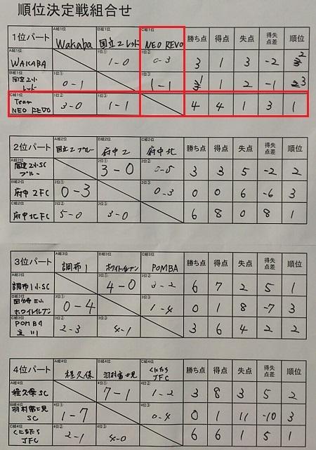 7.8(土)写真④