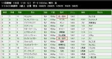 まりちゃ箱別館 天翔馬編 第二幕-111217-2