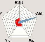まりちゃ箱別館 天翔馬編 第二幕-111223-1