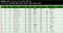 まりちゃ箱別館 天翔馬編 第二幕-130429