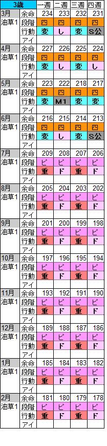 3sai_20170524164502772.png