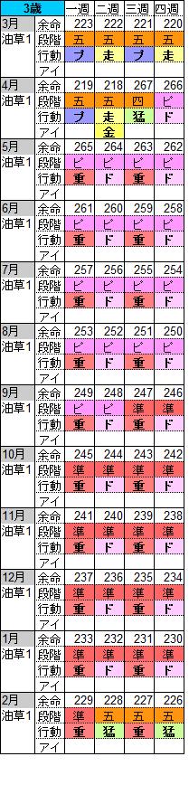 3sai_20170610072703617.png