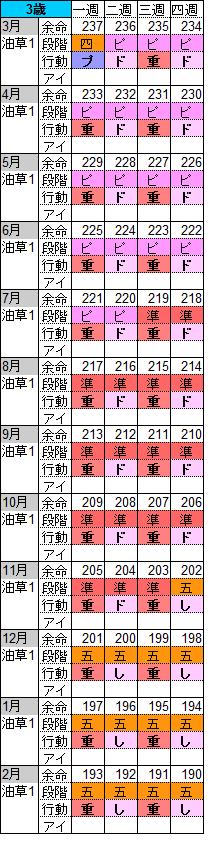 3sai_2017062811554726e.png