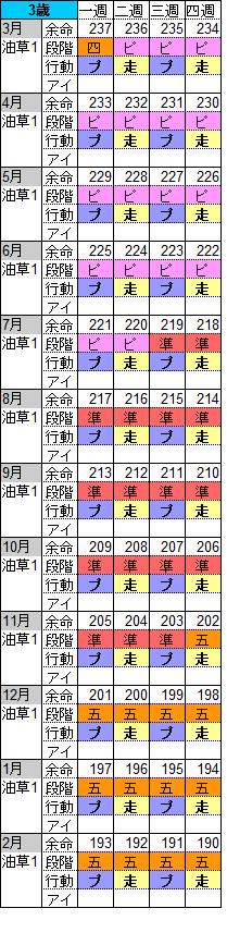 3sai_20170713105658946.png