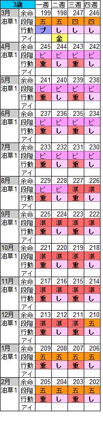 3sai_201707251916114ed.png