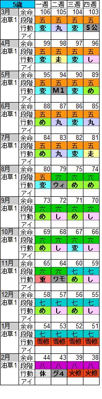 5sai_20170513075158fd2.png
