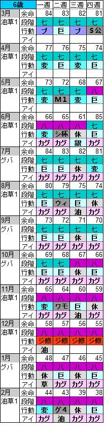 6sai_20170713105926d11.png