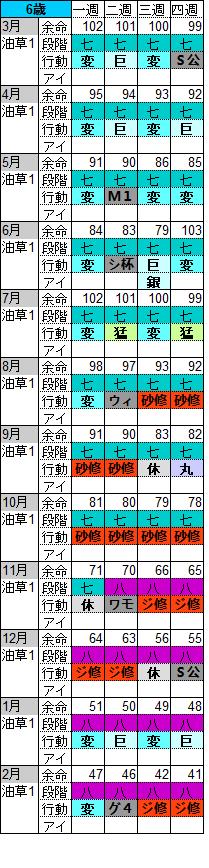 6sai_201707251917414d1.png