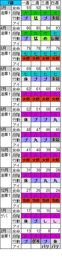 7sai_20170524164642f0e.png