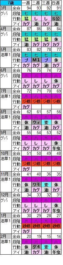 7sai_201706100728246a4.png
