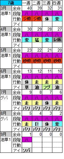 7sai_201707251917428bf.png