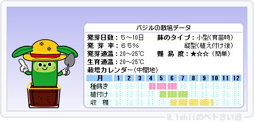 ペトさい(バジル・改)14