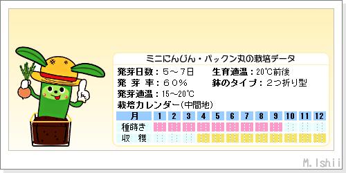 ペット栽培III(パックン丸)02
