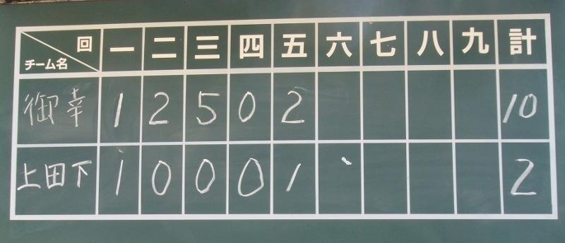 2対上田下結果