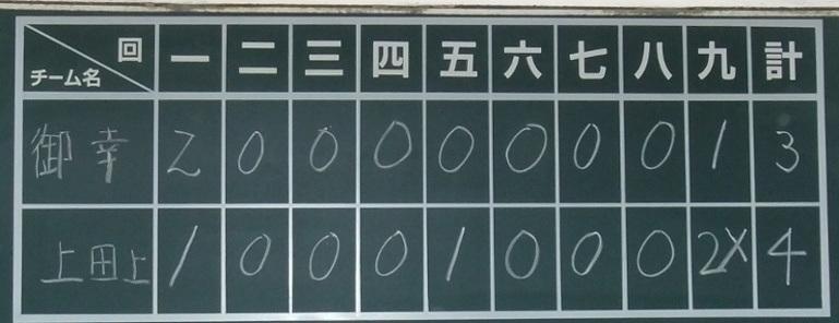 決勝戦結果22