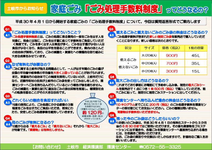 ゴミ処理手数料制度-2