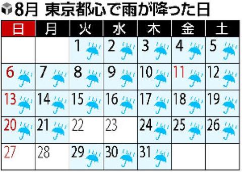 170902 雨の葉月-2