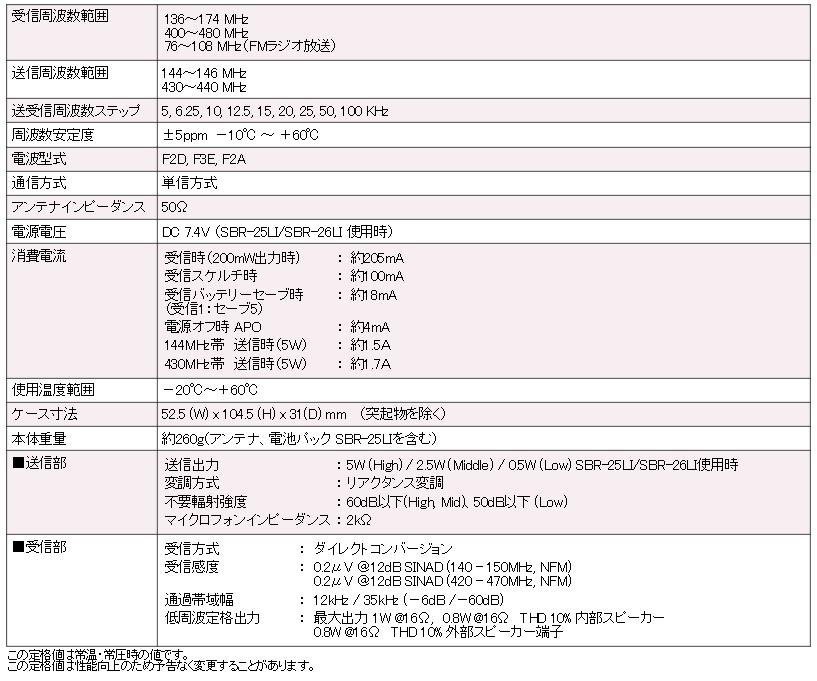 ヤエス FT-65 144/430MHz デュアルバンドFMトランシーバー YAESU 八重洲無線 FT65