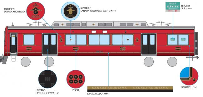 南海電鉄 真田赤備え列車
