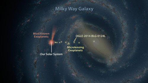 500 Milky Way Galaxy