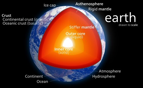 500 Mantle of Earth