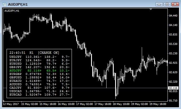 PS_chart02.jpg