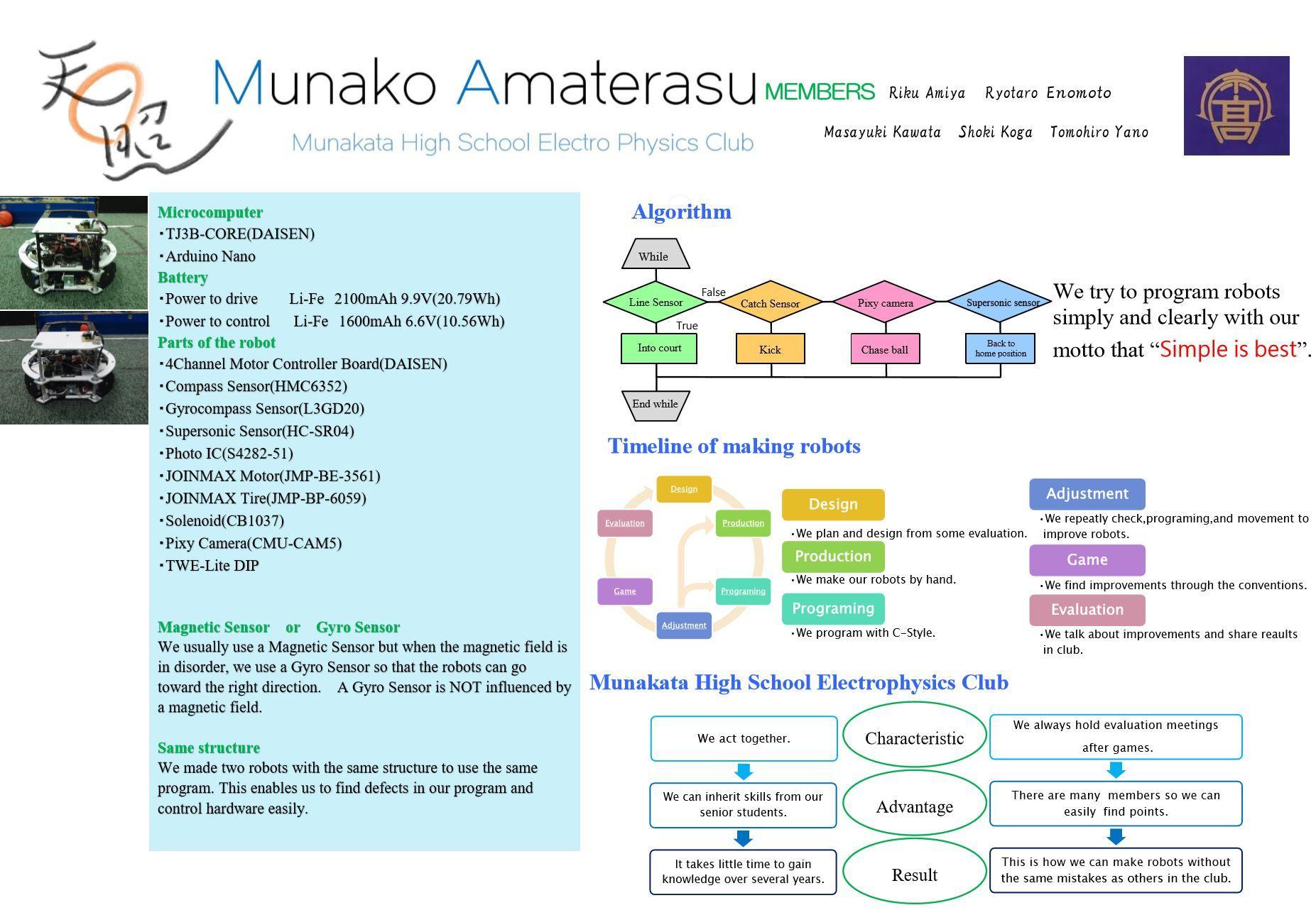 Presentation sheet1