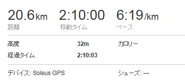 ハーフマラソン201608061