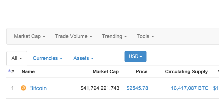ビットコイン値段
