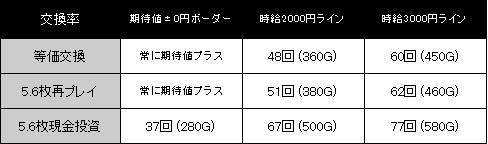 banchou3-reset-border.jpg