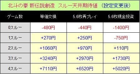 hokuto5-reset-kaisuu-kitaiti.jpg