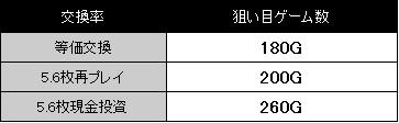 hokuto5-reset-neraime0915.jpg