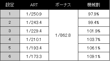 kaminomigite-spec.jpg