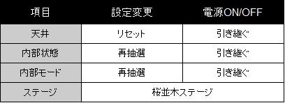 keiji4-reset1.jpg