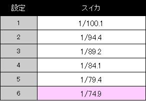 keiji4-setteisa-koyaku.jpg