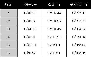 masamune2-koyaku1.jpg