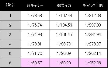 masamune2-setteisa-koyaku.jpg
