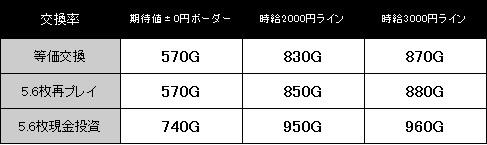 nobunaga2-border.jpg