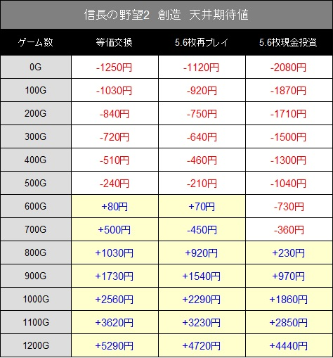 nobunaga2-kitaiti.jpg