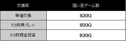 nobunaga2-neraime.jpg