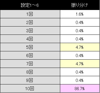 ring2-reset-tenjyou-furiwake.jpg