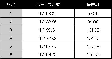 shutainzu2-spec.jpg