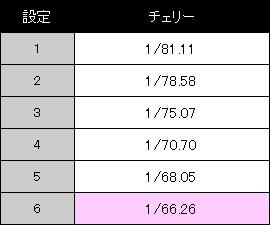 twin4-setteisa-koyaku.jpg