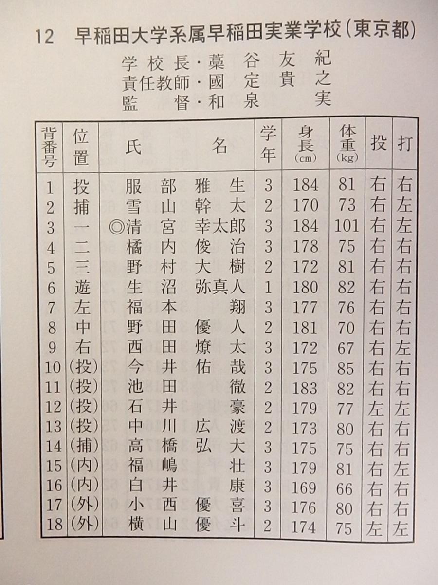 12_早稲田実