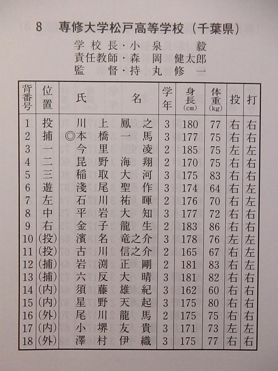 08_専大松戸